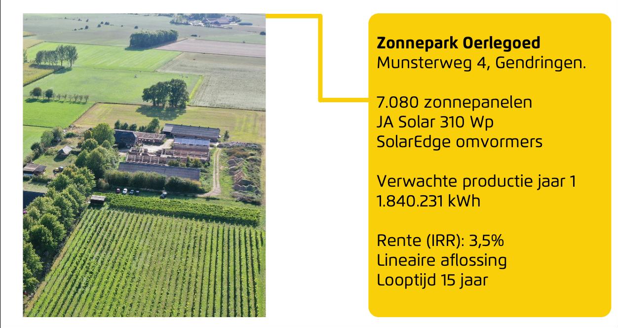Overview Zonnepark Oerlegoed.png